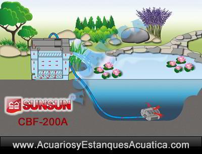 SUNSUN-CBF200A-filtro-estanque-estera-japonesa-esponja-instalacion-exterior