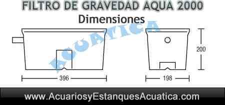 filtro-gravedad-estanque-barato-caja-cubo-oferta-pequenio-2000-aqua-szut-dimensiones.jpg