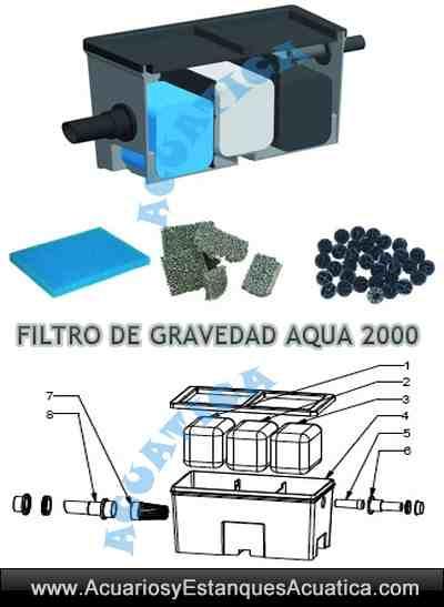 filtro-gravedad-estanque-barato-caja-cubo-oferta-pequenio-2000-aqua-szut-material-filtrante.jpg