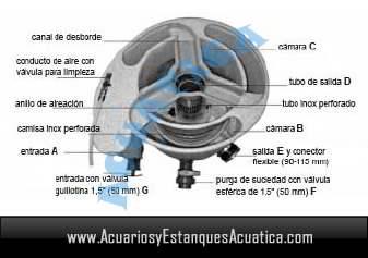 filtro-eazy-pod-air-filtracion-estanque-kois-moving-bed-lecho-movimiento-nexus-partes.jpg