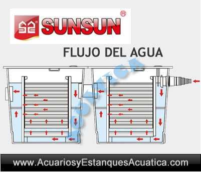 sunsun-cbf-350b-camara-Filtro-gravedad-estanque-barato-filtracion-koi-peces-jardin-abierto-caja-doble-5.jpg