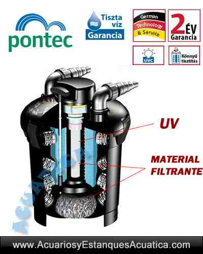 pontec-pondopress-5000-10000-15000-filtro-estanque-uv-material-filtrante