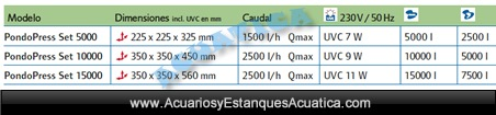 pontec-pondopress-5000-10000-15000-set-filtracion-estanque-filtro-bomba-uv-cuadro