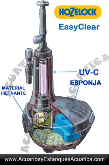 easy-clear-hozelock-con-uv-filtro-sumergible-estanque-filtracion-interior-1.jpg
