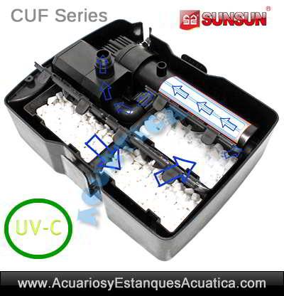 filtro-estanque-sunsun-cuf-2500-sumergible-uv-ultravioleta-juegos-de-agua-clarificador-elimina-algas-verde
