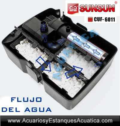 Sunsun cuf 6011 filtro sumergible estanques acuarios y for Filtro biologico estanque