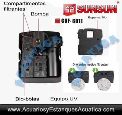 Sunsun cuf 6011 filtro sumergible estanques acuarios y for Estanque prefabricado barato