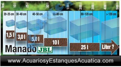 jbl-manado-grava-sustrato-acuario-gambario-plantado-arena-tierra-ica-plantas-cuadro-calculo.jpg