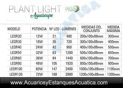 pantalla-led-acuario-plantado-lampara-plant-light-aquascape-rgb-dulce-programable-cuadro