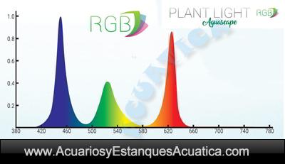 pantalla-led-acuario-plantado-lampara-plant-light-aquascape-rgb-dulce-programable-grafico