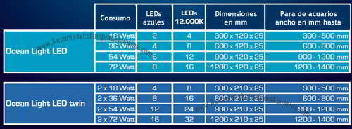 Pantalla aquamedic ocean light led 60cm acuarios for Acuarios a medida