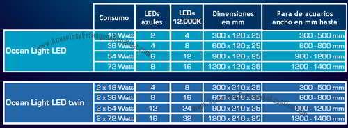 pantalla-ocean-light-led-aqua-medic-iluminacion-acuario-marino-medidas-cuadro.jpg