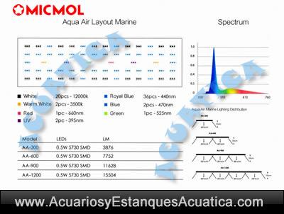 pantalla-led-iluminacion-acuario-marino-agua-micmol-aqua-air-24w-48w-72w-96W-espectro