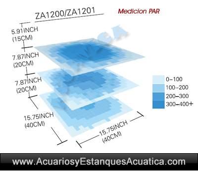 pantalla-led-iluminacion-acuario-marino-reef-arrecife-corales-zetaquatics-2-x-AQUA-ZA1201-controlador-6.jpg