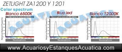 pantalla-led-iluminacion-acuario-marino-reef-arrecife-corales-zetaquatics-2-x-AQUA-ZA1201-controlador-7.jpg