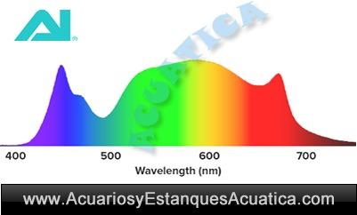 ai-aquaillumination-prime-HD-55w-pantalla-led-acuario-dulce-freshwater-iluminacion-espectro-colores