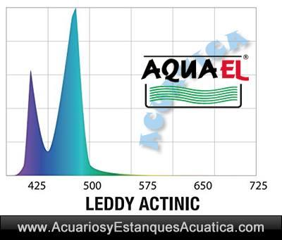 aquael-retrofit-leddy-actinic-grafico-color-led-t8-t5-tubo-iluminacion-acuario-marino