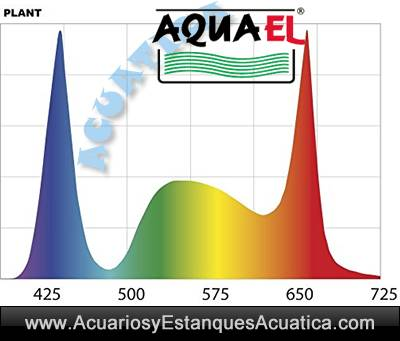 aquael-retrofit-leddy-plant-grafico-color-led-t8-t5-tubo-iluminacion-acuario-dulce