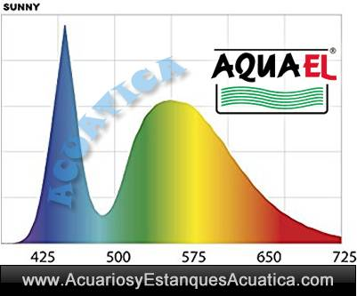 aquael-retrofit-leddy-sunny-grafico-color-led-t8-t5-tubo-iluminacion-acuario-dulce