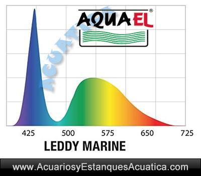 banner-aquael-retrofit-leddy-marine-azul-luz-de-luna-t8-t5-grafico-color-acuarios