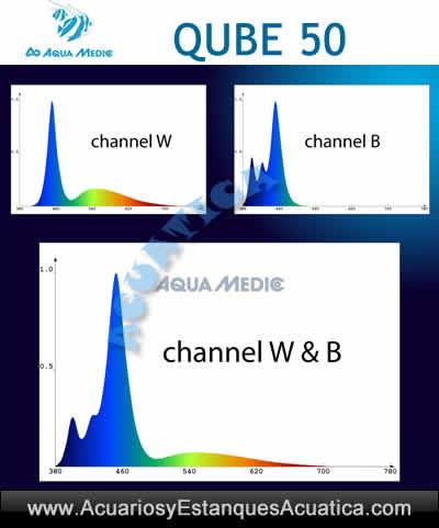 aquamedic-qube-50-foco-led-iluminacion-acuario-marino-reef-salada-corales-grafico-3.jpg