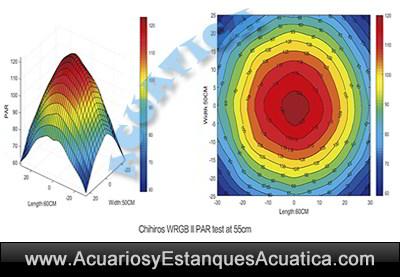 chihiros-wgb-ii-2-nueva-pantalla-iluminacion-leds-para-acuarios-plantados-luz-graficos-par