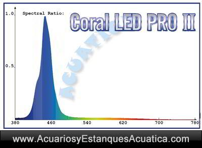 iluminación-acuario-marino-reef-coral-led-pro-ii-wifi-pecera-salada-grafico