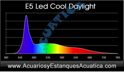euro-aquatics-t5-E5-led-euroquatics-tubos-reemplazo-pantalla-acuario-iluminacion-cambiar-fluorescente-8