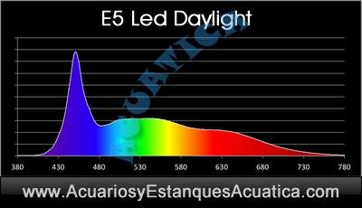 euro-aquatics-t5-E5-led-euroquatics-tubos-reemplazo-pantalla-acuario-iluminacion-cambiar-fluorescente-9