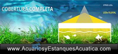pantalla-led-acuario-dulce-marino-fluval-aquasky-programable-movil-aplicacion-cobertura