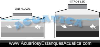 pantalla-hagen-fluval-led-plants-freshwater-2-leds-iluminacion-plantado-acuario-acuarios-dulce-11.jpg
