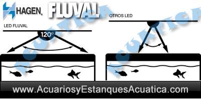 pantalla-hagen-fluval-led-plants-freshwater-2-leds-iluminacion-plantado-acuario-acuarios-dulce-8.jpg