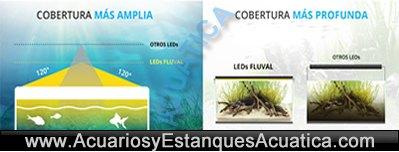 pantalla-LEDs-iluminacion-para-acuarios-plantado-app-movil-hagen-fluval-plant-spectrum-3-tropical