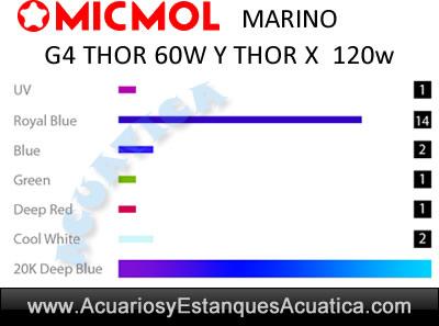 micmol-g4-thor-x-60w-120w-pantalla-led-acuario-marino-corales-lentes-cree-3w-programable-programador-controlador