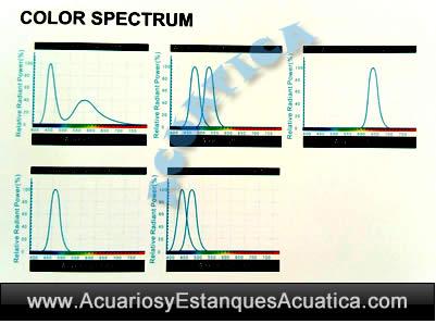 pantalla-led-iluminacion-acuario-marino-reef-arrecife-corales-zetlight-shieldo-zs7000-cuadro
