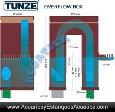 rebosadero-Tunze-Overflow-Box-1074-acuario-marino-sin-perforar-externo-agujerear-exterior-medidas