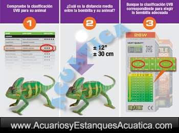 hagen-exo-terra-exoterra-Turtle-uVB-Fixture-iluminacion-luz-tortugas-tortuguera-reptiles-3.jpg