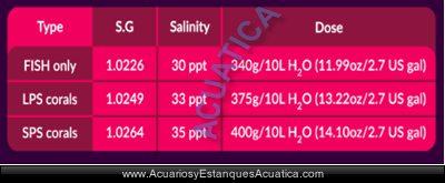 cuadro-aquaforest-probiotic-salt-macro-micro-elementos-acuario