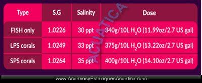 cuadro-aquaforest-probiotic-salt-recomendado-acuarios
